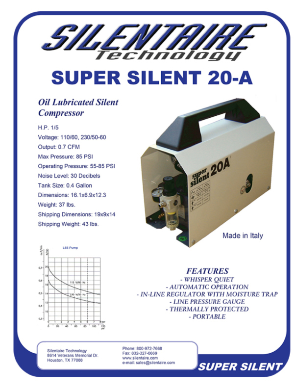 Silentaire Compressors